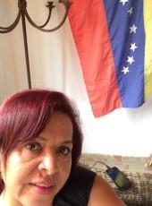 yorlek, 59, Venezuela, La Asuncion