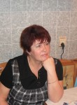 Стелла, 61  , Gornozavodsk (Perm)