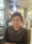 Mariya, 40  , Penza