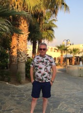 irzhik, 56, Russia, Moscow