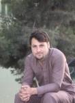 ghulamali201