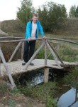 dmitriy, 36  , Saratov