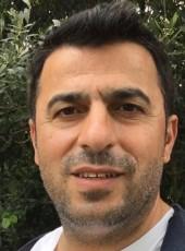 Fatih, 41, Turkey, Trabzon