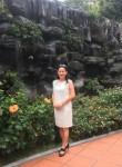 Minh Thơm, 50  , Thanh Hoa