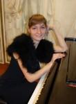 Alyena, 28, Mariupol