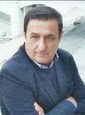 Aris, 43, Greece, Thessaloniki