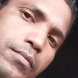 Sankar, 24  , Pappinisseri