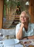 Raya, 60, Chisinau