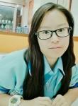 朱華瑋, 20  , Taoyuan City