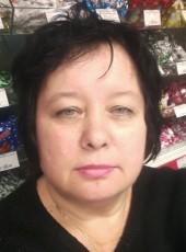 Kisyunya, 56, Russia, Krasnodar