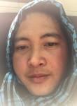ruelabz, 34  , Al Qurayyat