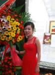 Mỹ Trinh, 21  , Ho Chi Minh City