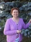 Irina Vitalev, 65  , Nizhniy Novgorod