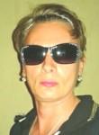 Gulamiyat, 38  , Pasadena (State of California)