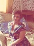 lkataeva1962