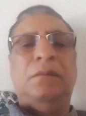 Meanmachine , 62, India, Ludhiana