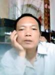 Hoàng Kim, 51  , Thanh Pho Ha Giang