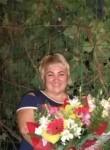 Arina, 50  , Pavlovskaya