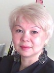 Anzhelika, 48  , Nizhniy Novgorod