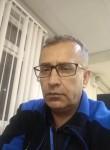 Hüseyin, 42  , Svobodnyy