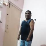 Satywan Pandgle, 57  , Solapur