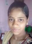 Karthi, 18  , Imphal
