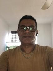 gonzalo, 60, Mexico, Merida