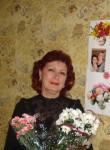 Людмила , 65  , Krasnodar
