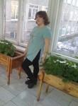 Kristina, 18  , Pervouralsk