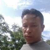 Nima Tshering, 39  , Barpeta Road