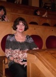 Nina, 65  , Tobolsk