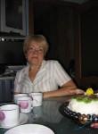 Nadezhda, 63  , Moscow