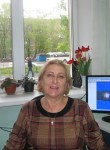 Zinaida , 66  , Aban