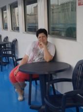 Anna, 42, Russia, Nizhniy Novgorod
