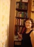anna, 52  , Ufa