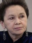 milyausha, 63  , Verkhnije Tatysjly