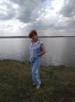 nadezda.svetlaa, 61  , Votkinsk
