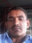 मफाराम , 80  , Pune