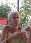 Людмила, 52  , Parfino