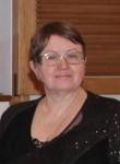 nadezhda.mihailova, 66  , Saint Petersburg