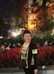 Huy, 38  , Soc Trang