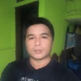 Raiden, 34  , San Fernando (Central Visayas)