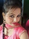 rahuloops, 28  , Ghaziabad