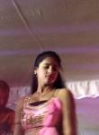 Golukumar , 18  , Patna