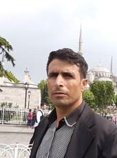 Ibrahim, 35, Turkey, Antalya