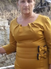 Ofik, 60, Armenia, Yerevan