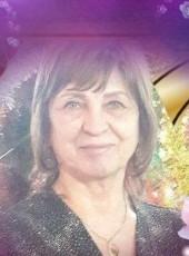 Natalya, 61, Kazakhstan, Aqsay