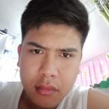 bryanrusselren, 24  , Bansalan