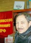nkolbasov