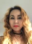 Bianka, 29  , Palo Alto